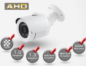 Spoznajte AHD,analógové FullHD kamery